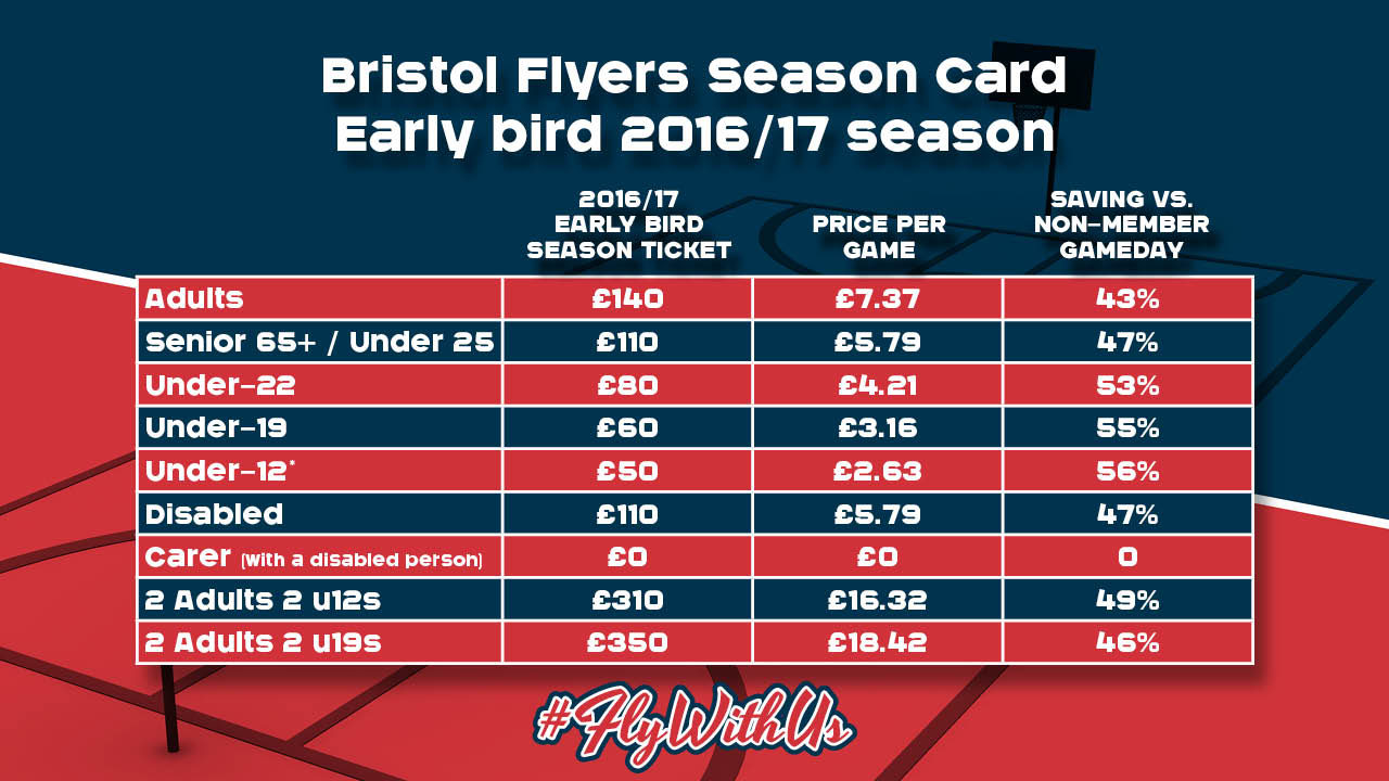 bristol flyers 2016  17 season cards now available for