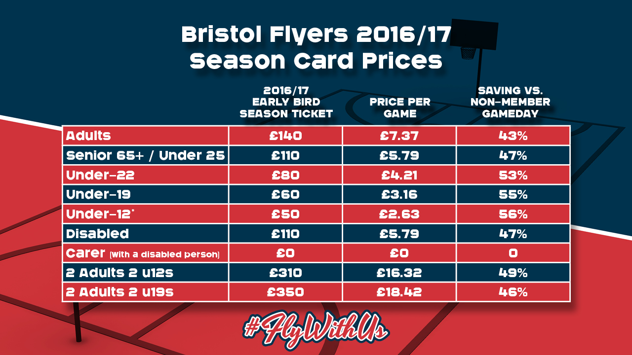 flyers ticket prices